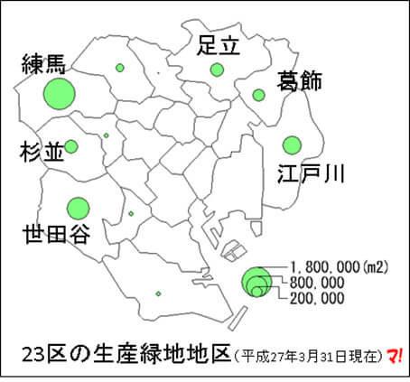 生産緑地の面積データ