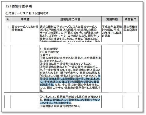 規制改革実施計画(閣議決定 平成28年6月2日)