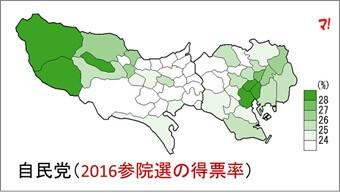 自民(2016参院選)