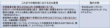 資料2 民泊サービスの制度設計について