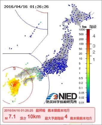 長周期地震動モニタ