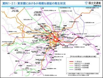 東京圏における大規模な遅延の発生状況