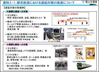 都市鉄道における遅延対策の推進について