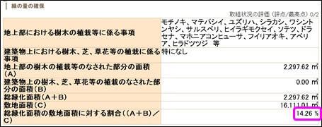 「緑の量の確保」の項目