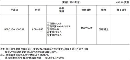 東京国際空港における飛行検査の実施について