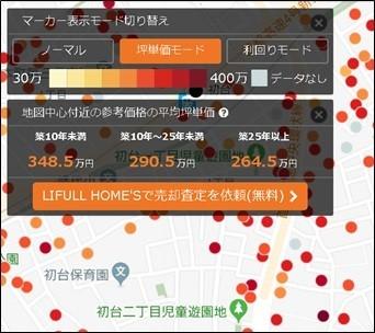 ライフルホームズのプライスマップ