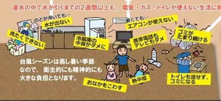 マンションの3階以上に住んでいても、広域避難が必要