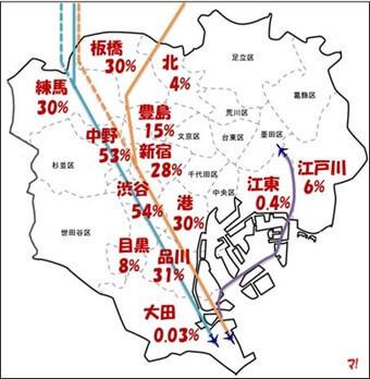 区民109万人(12%)が騒音の影響を受ける