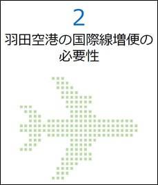 「羽田空港のこれから」に掲載されているFAQ冊子v4.1