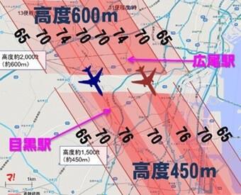 広尾駅(港区)周辺の騒音レベル:約72dB