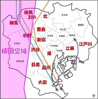 羽田新ルートに横田空域を可視化(模式図)