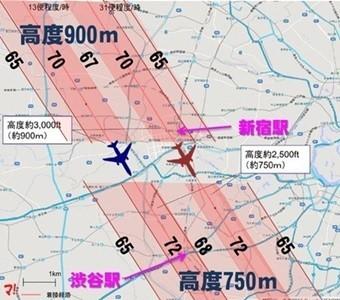 新宿駅周辺の騒音レベル:約70dB
