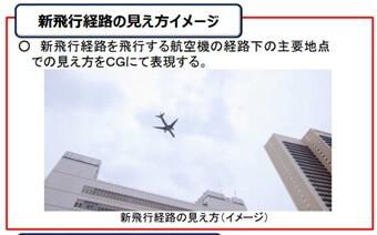 主要地点での航空機の見え方(CG)