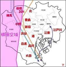 横田空域の管制権問題