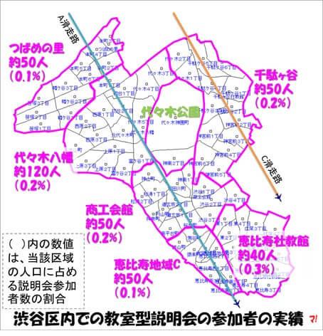 渋谷区内での教室型説明会の参加者の実績
