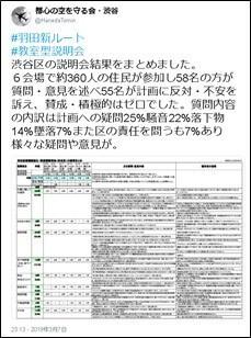 「都心の空を守る会・渋谷」さんのツイート