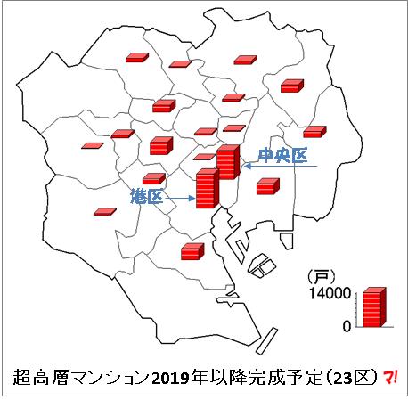 超高層マンション2019年以降完成予定(23区)