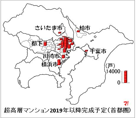 超高層マンション2019年以降完成予定(首都圏)
