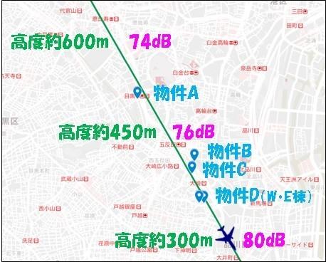 羽田新ルート近くのタワーマンションの位置