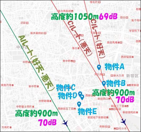 タワマン5つの物件の配置(新宿区)