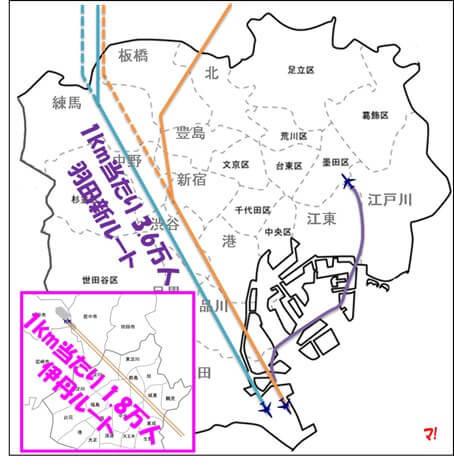 羽田新ルートと伊丹ルートとの比較図