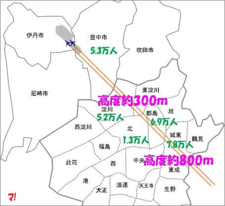 城東区から伊丹空港に至る着陸ルート直下から水平距離500m範囲の人口