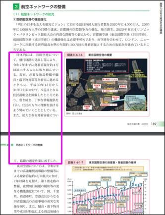 第II部 第6章 第1節 交通ネットワークの整備