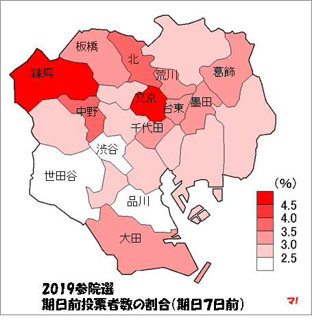 2019参院選 期日前投票者数の割合(期日7日前)