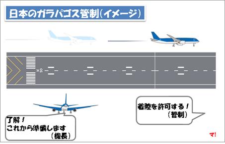 日本のガラパゴス管制(イメージ)