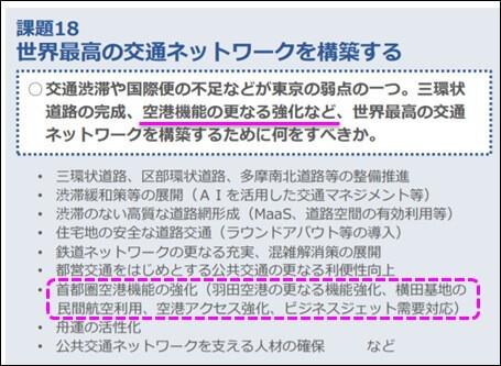 『未来の東京』への論点-羽田空港のさらなる機能強化