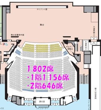 新宿区立新宿文化センター 大ホール