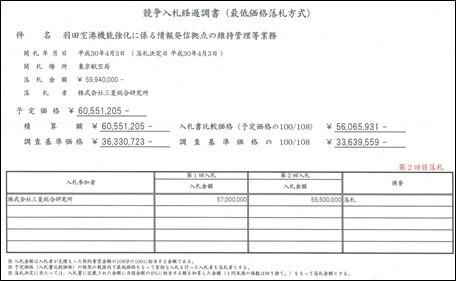 羽田空港機能強化に係る情報発信拠点の維持管理等業務