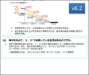 降下角の引き上げv6.2