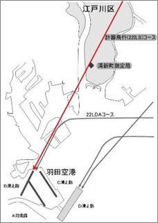 江戸川区上空を通過して着陸するルート