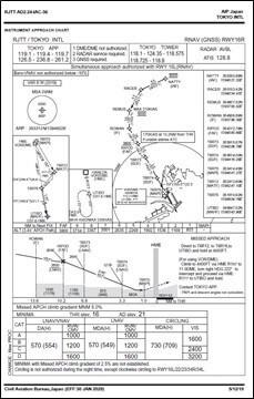 Instrument Approach Chart (RNAV(GNSS) RWY16R)