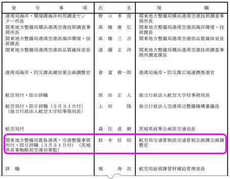 国交省の人事異動「令和2年4月1日付(第26の2号)」