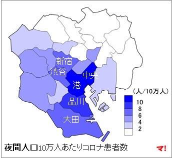 東京23区、患者数が多い区はどこか