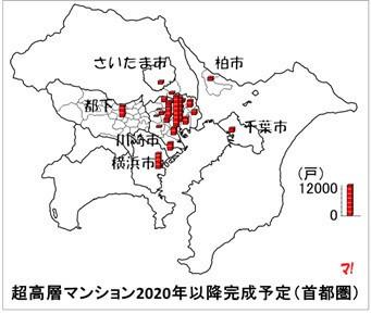 超高層マンション2020年以降完成予定(首都圏)