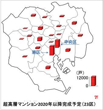 超高層マンション2020年以降完成予定(23区)