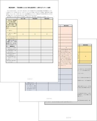 港区⾧選挙・「羽田増便にともなう都心低空飛行」に関するアンケート結果
