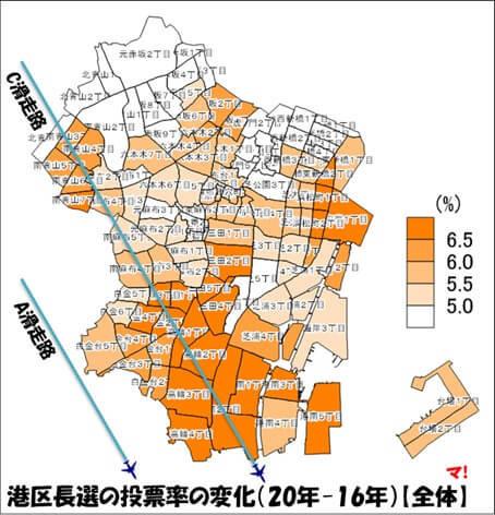 港区長選の投票率の変化(20年-16年)【全体】