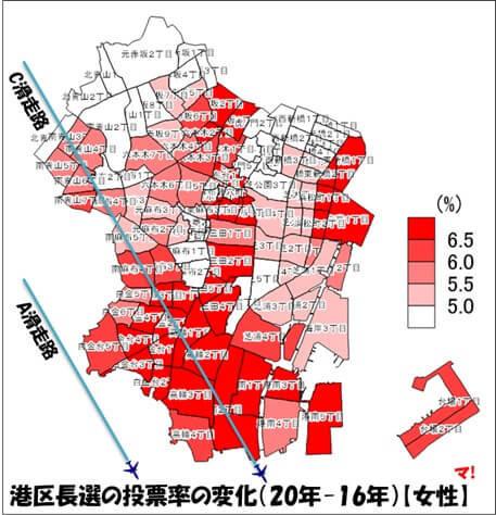 港区長選の投票率の変化(20年-16年)【女性】