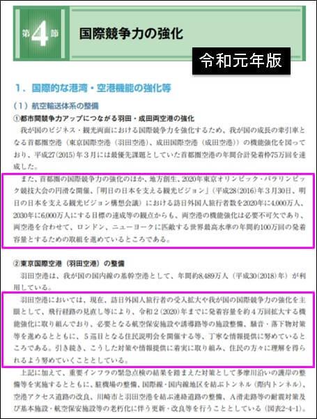 令和元年版「首都圏白書」(平成30年度首都圏整備に関する年次報告)