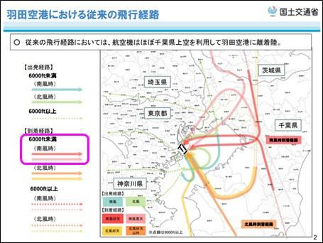 羽田空港における従来の飛行経路