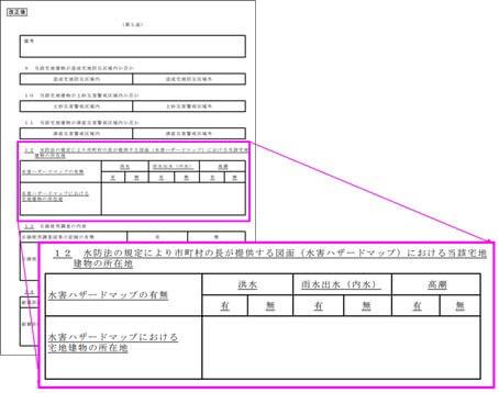 重要事項説明の様式例(区分所有建物の売買・交換)