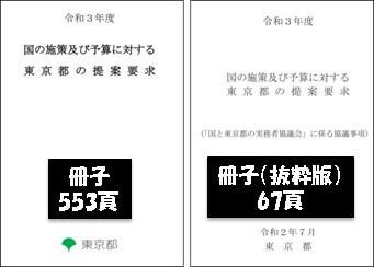令和3年度 国の施策及び予算に対する東京都の提案要求