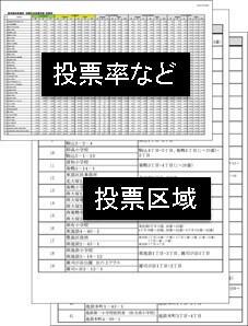 豊島区選管から入手した2020都知事選挙データ