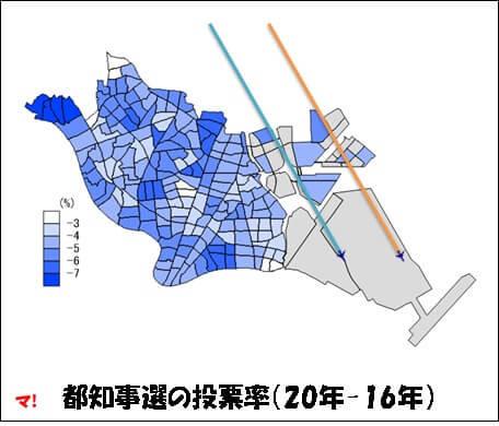 都知事選の投票率(20年-16年)