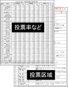 港区選挙管理委員会事務局から入手した資料