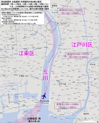 国交省が説明してきた飛行ルート図